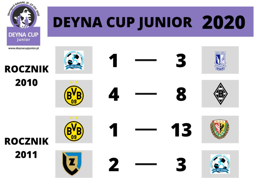 Copia de DEYNA CUP JUNIOR (1)