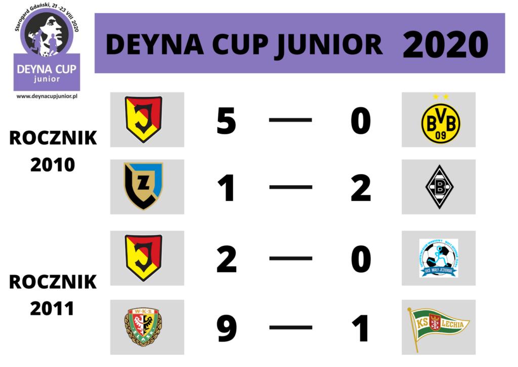 Copia de DEYNA CUP JUNIOR