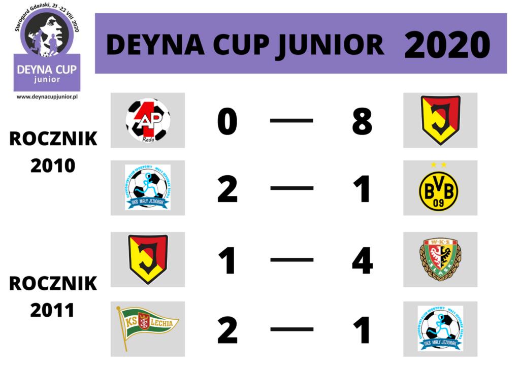 DEYNA CUP JUNIOR (1)