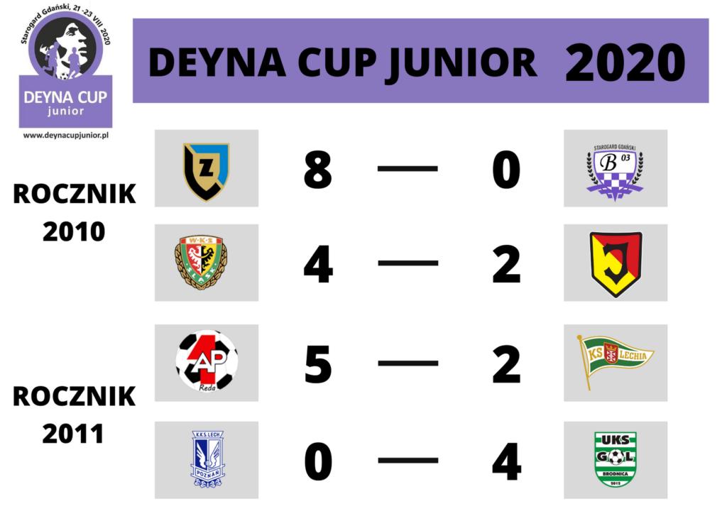 DEYNA CUP JUNIOR (10)