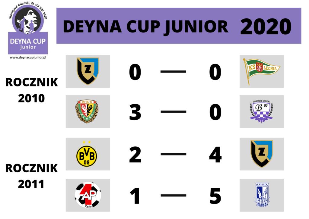 DEYNA CUP JUNIOR