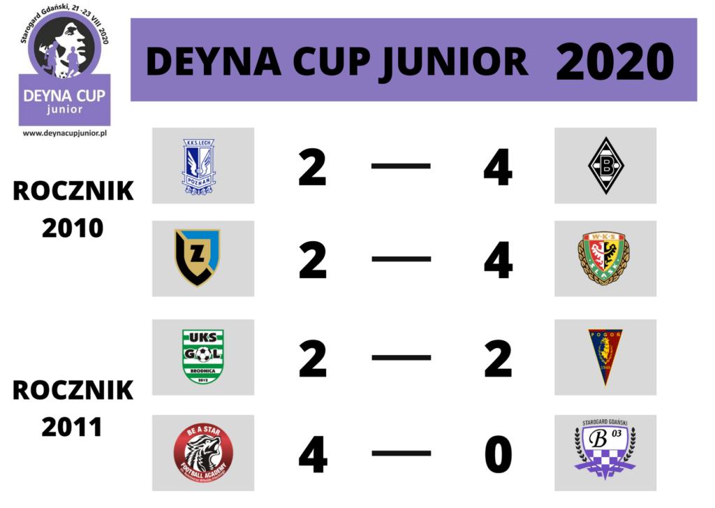 DEYNA CUP JUNIOR (2)