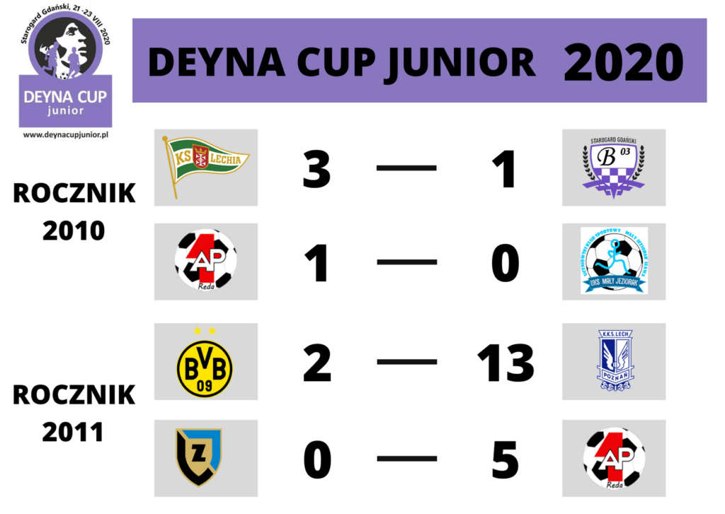 DEYNA CUP JUNIOR (3)