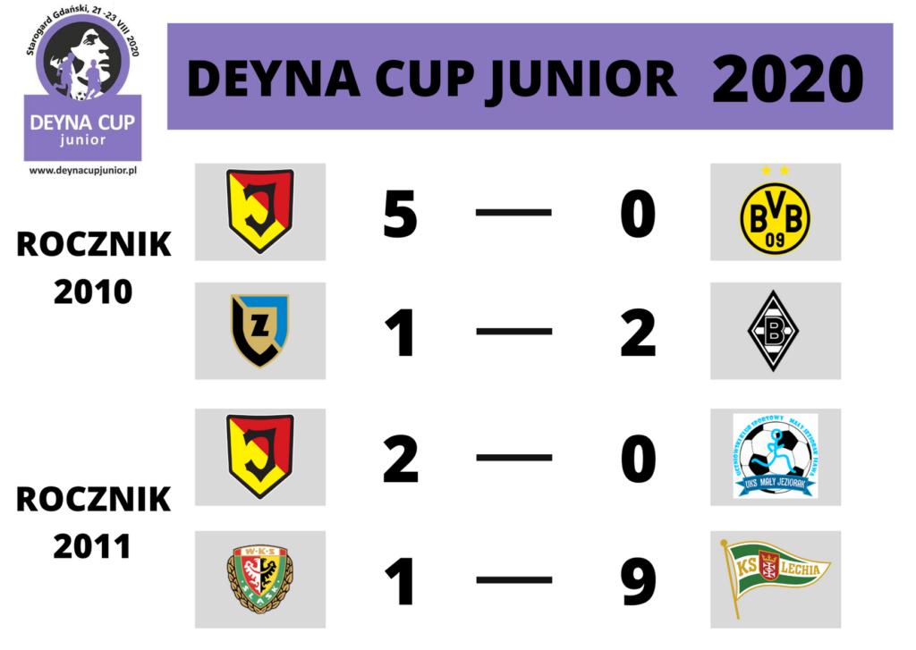 DEYNA CUP JUNIOR (4)