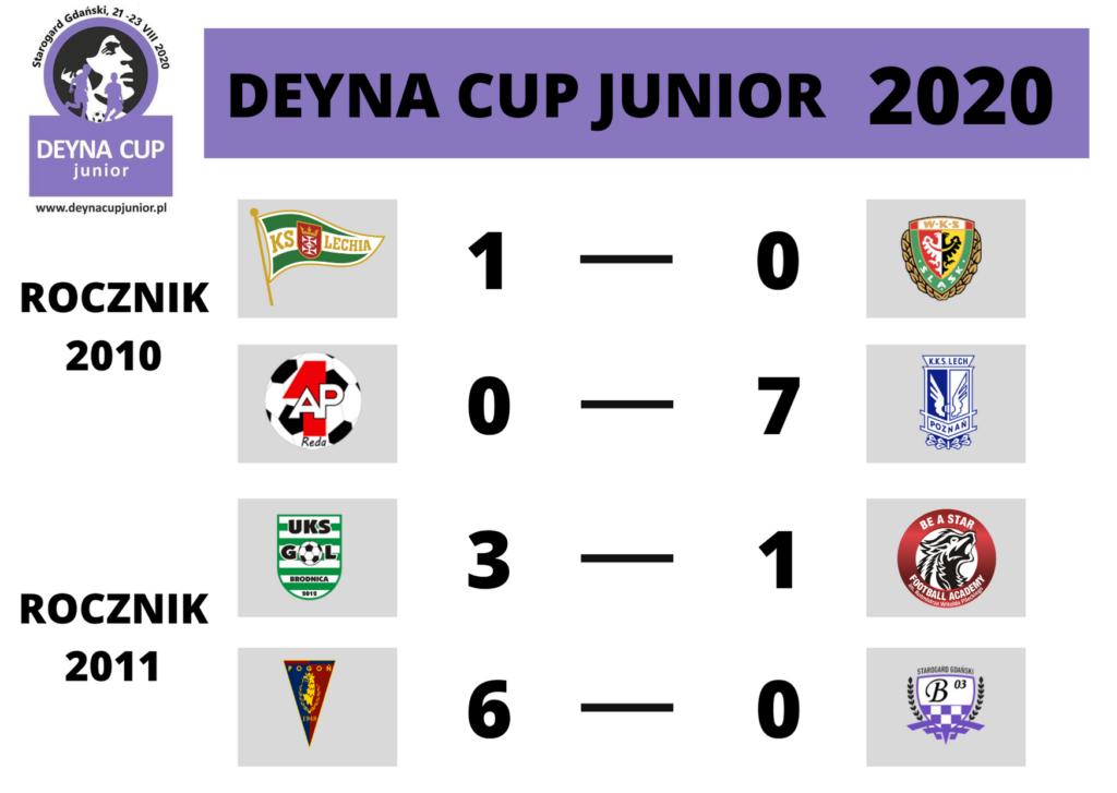 DEYNA CUP JUNIOR (5)