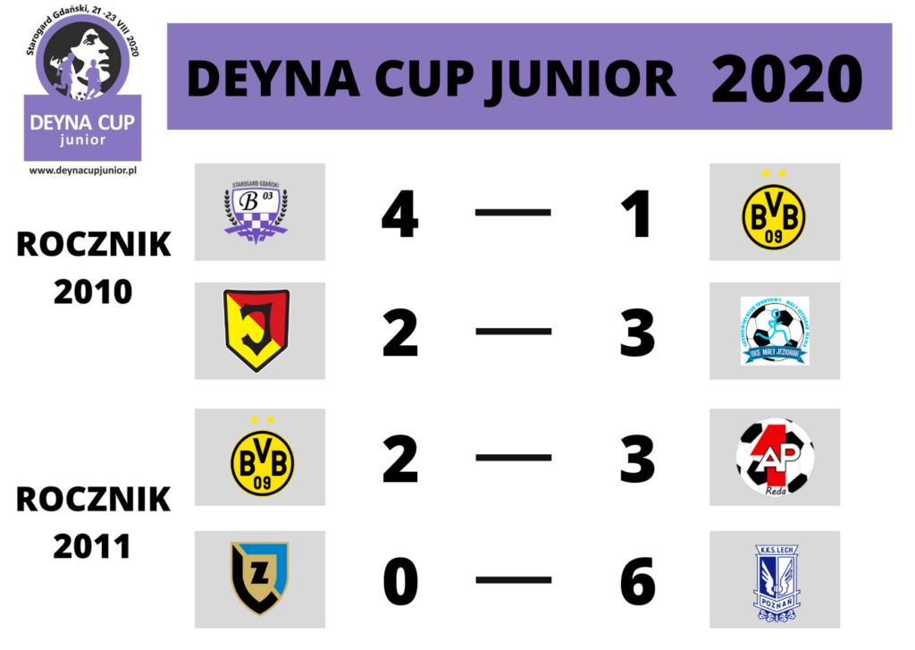 DEYNA CUP JUNIOR (7)