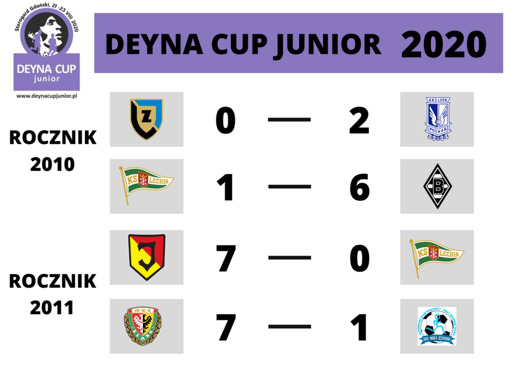 DEYNA CUP JUNIOR (8)
