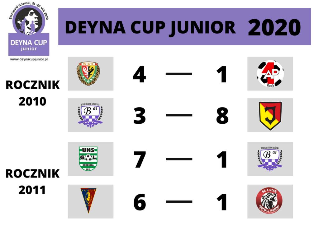 DEYNA CUP JUNIOR (9)